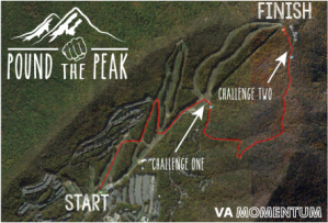 PTP trail
